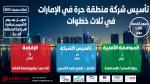 تأسيس شركات المناطق الحرة بالامارات العربية المتحدة