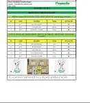 محاليل طبية - Diluant & Stromatolyser